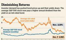 固定收益交易平台Bonds.com已经为电子债券交易创建了一个定制的前端